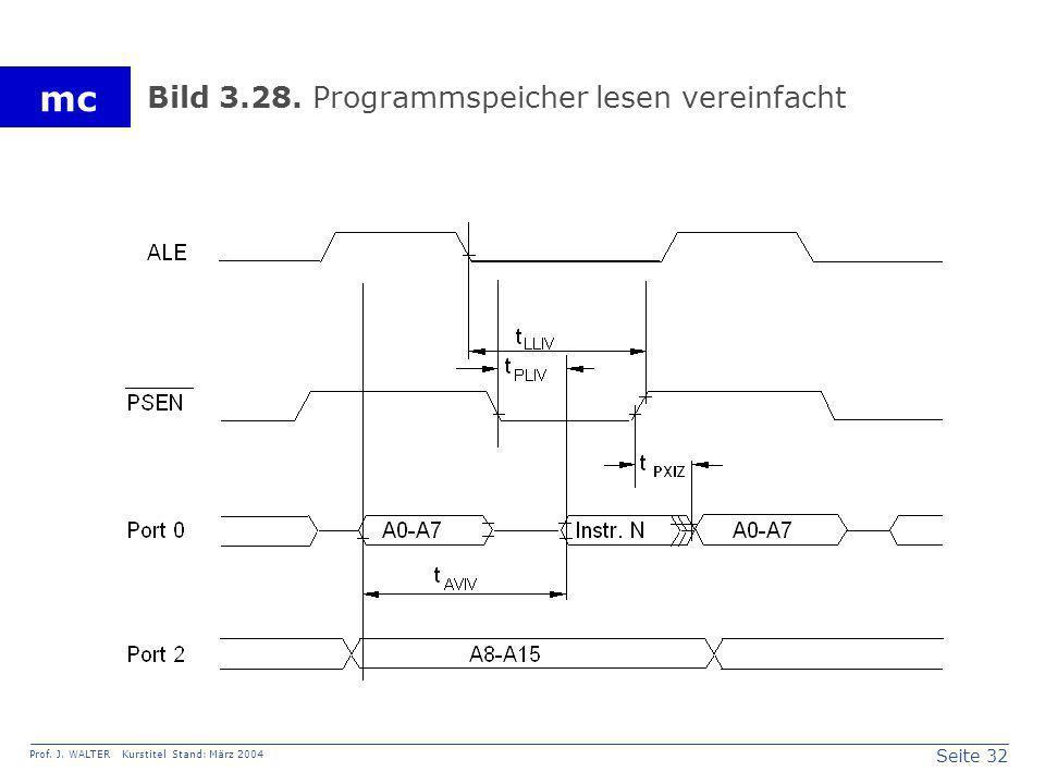 Seite 32 Prof. J. WALTER Kurstitel Stand: März 2004 mc Bild 3.28. Programmspeicher lesen vereinfacht