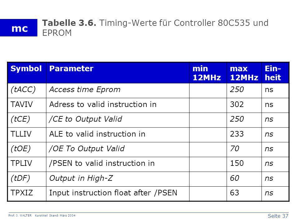 Seite 37 Prof. J. WALTER Kurstitel Stand: März 2004 mc Tabelle 3.6. Timing-Werte für Controller 80C535 und EPROM SymbolParametermin 12MHz max 12MHz Ei
