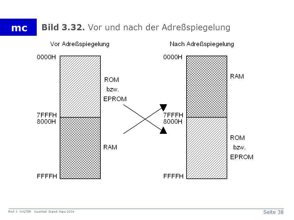 Seite 38 Prof. J. WALTER Kurstitel Stand: März 2004 mc Bild 3.32. Vor und nach der Adreßspiegelung