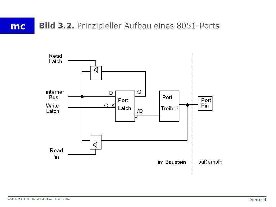 Seite 4 Prof. J. WALTER Kurstitel Stand: März 2004 mc Bild 3.2. Prinzipieller Aufbau eines 8051-Ports