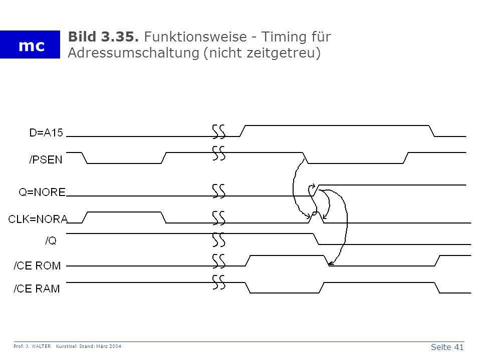 Seite 41 Prof. J. WALTER Kurstitel Stand: März 2004 mc Bild 3.35. Funktionsweise - Timing für Adressumschaltung (nicht zeitgetreu)