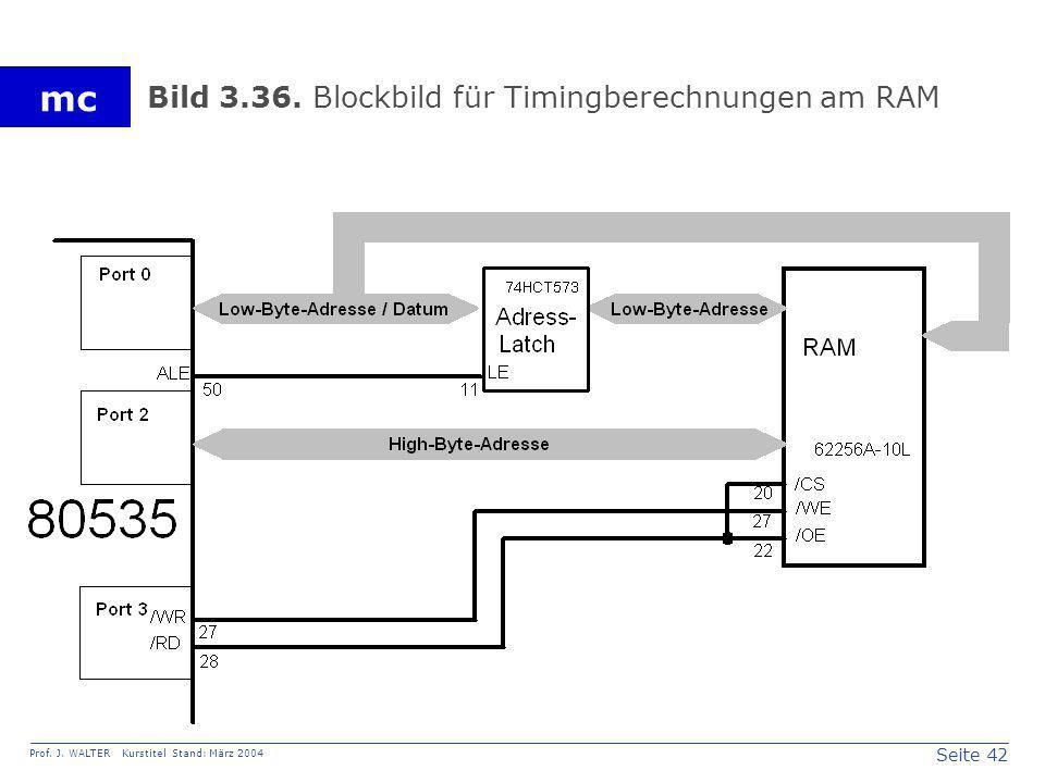 Seite 42 Prof. J. WALTER Kurstitel Stand: März 2004 mc Bild 3.36. Blockbild für Timingberechnungen am RAM