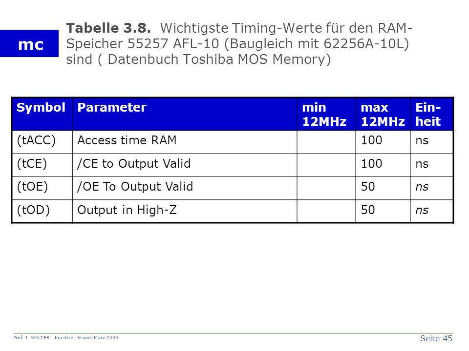 Seite 45 Prof. J. WALTER Kurstitel Stand: März 2004 mc Tabelle 3.8.Wichtigste Timing-Werte für den RAM- Speicher 55257 AFL-10 (Baugleich mit 62256A 10