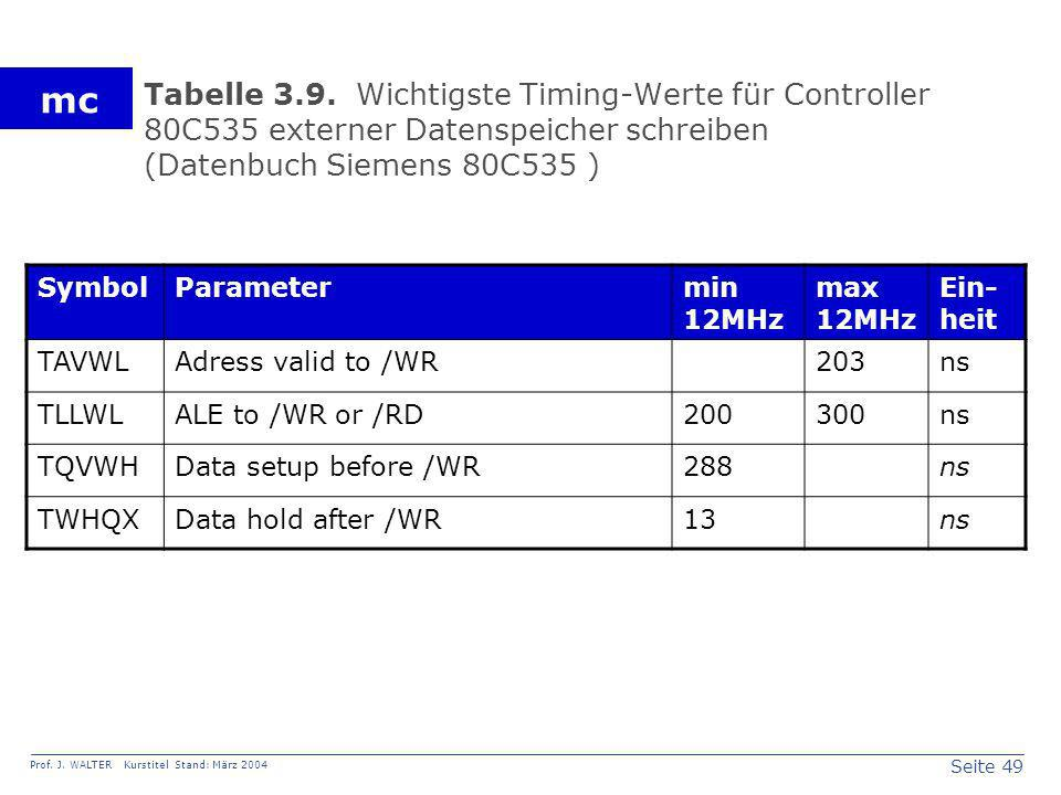 Seite 49 Prof. J. WALTER Kurstitel Stand: März 2004 mc Tabelle 3.9.Wichtigste Timing-Werte für Controller 80C535 externer Datenspeicher schreiben (Dat