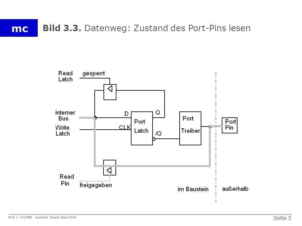 Seite 5 Prof. J. WALTER Kurstitel Stand: März 2004 mc Bild 3.3. Datenweg: Zustand des Port-Pins lesen