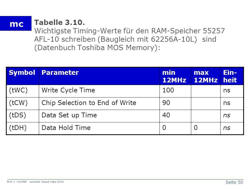 Seite 50 Prof. J. WALTER Kurstitel Stand: März 2004 mc Tabelle 3.10. Wichtigste Timing-Werte für den RAM-Speicher 55257 AFL-10 schreiben (Baugleich mi