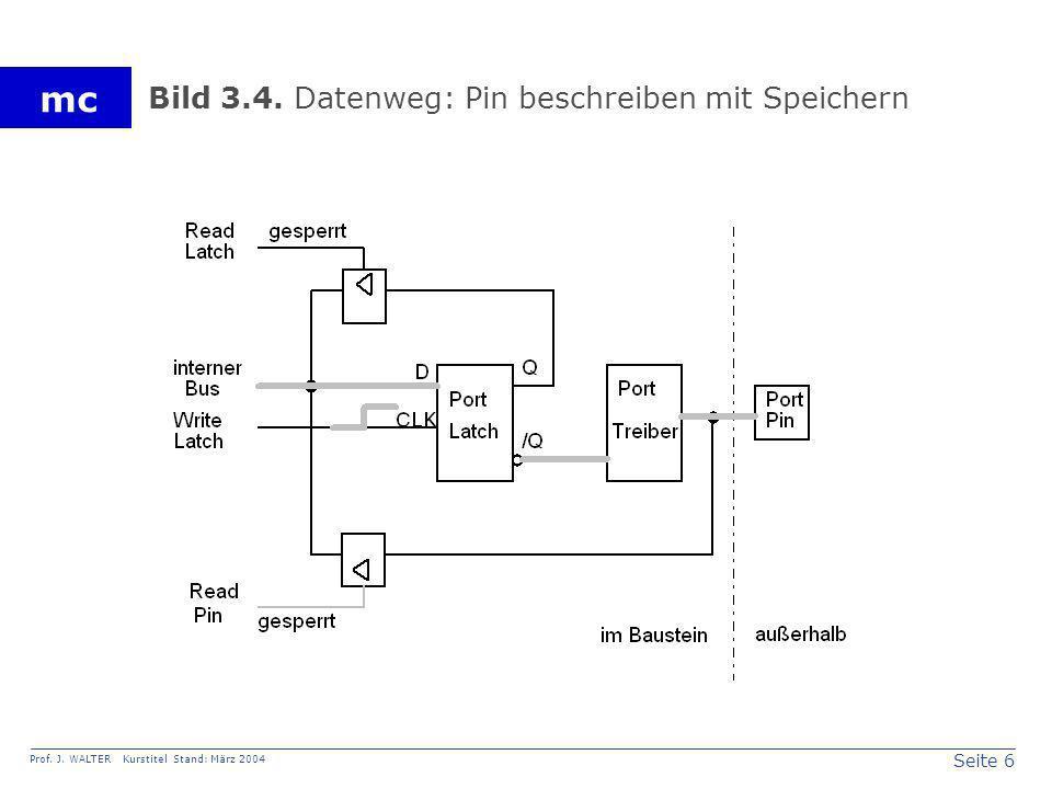 Seite 6 Prof. J. WALTER Kurstitel Stand: März 2004 mc Bild 3.4. Datenweg: Pin beschreiben mit Speichern