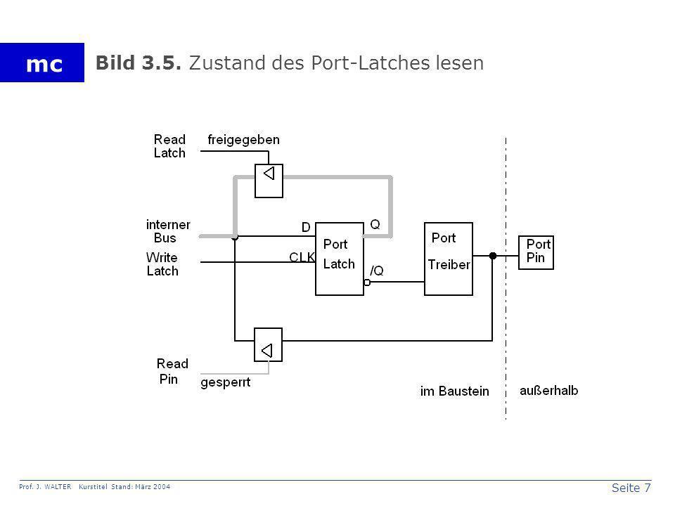Seite 7 Prof. J. WALTER Kurstitel Stand: März 2004 mc Bild 3.5. Zustand des Port-Latches lesen