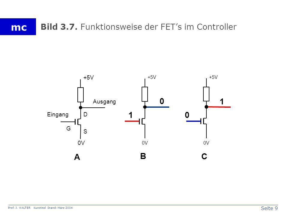 Seite 9 Prof. J. WALTER Kurstitel Stand: März 2004 mc Bild 3.7. Funktionsweise der FETs im Controller +5V 0V +5V 0V 1 0 1 0 D S G +5V 0V A B C Ausgang
