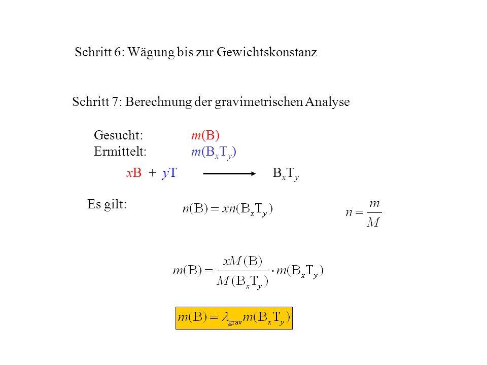 Schritt 7: Berechnung der gravimetrischen Analyse xB + yTB x T y Gesucht: m(B) Ermittelt:m(B x T y ) Es gilt: Schritt 6: Wägung bis zur Gewichtskonsta