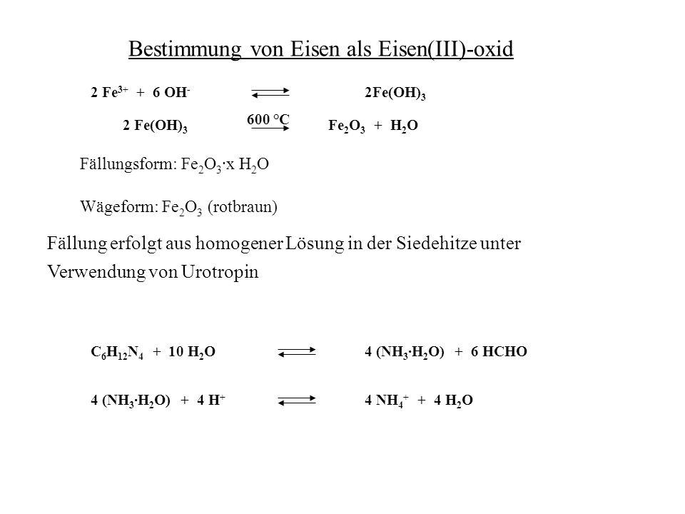 2 Fe(OH) 3 Fe 2 O 3 + H 2 O Bestimmung von Eisen als Eisen(III)-oxid 2 Fe 3+ + 6 OH - 2Fe(OH) 3 Fällungsform: Fe 2 O 3 ·x H 2 O Wägeform: Fe 2 O 3 (ro