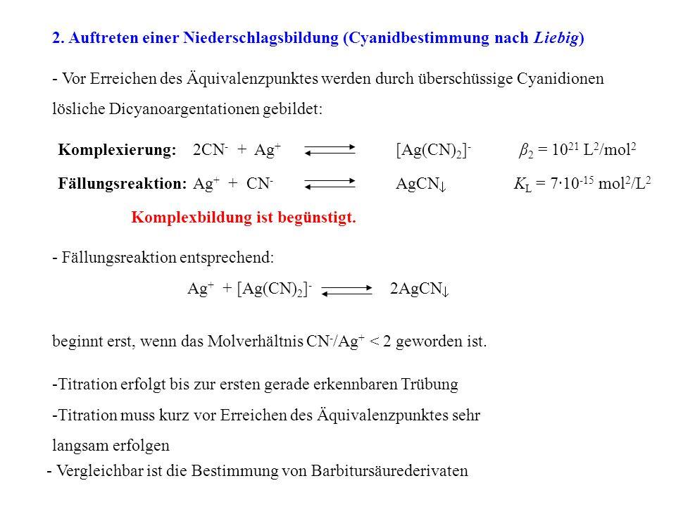 2. Auftreten einer Niederschlagsbildung (Cyanidbestimmung nach Liebig) - Vor Erreichen des Äquivalenzpunktes werden durch überschüssige Cyanidionen lö