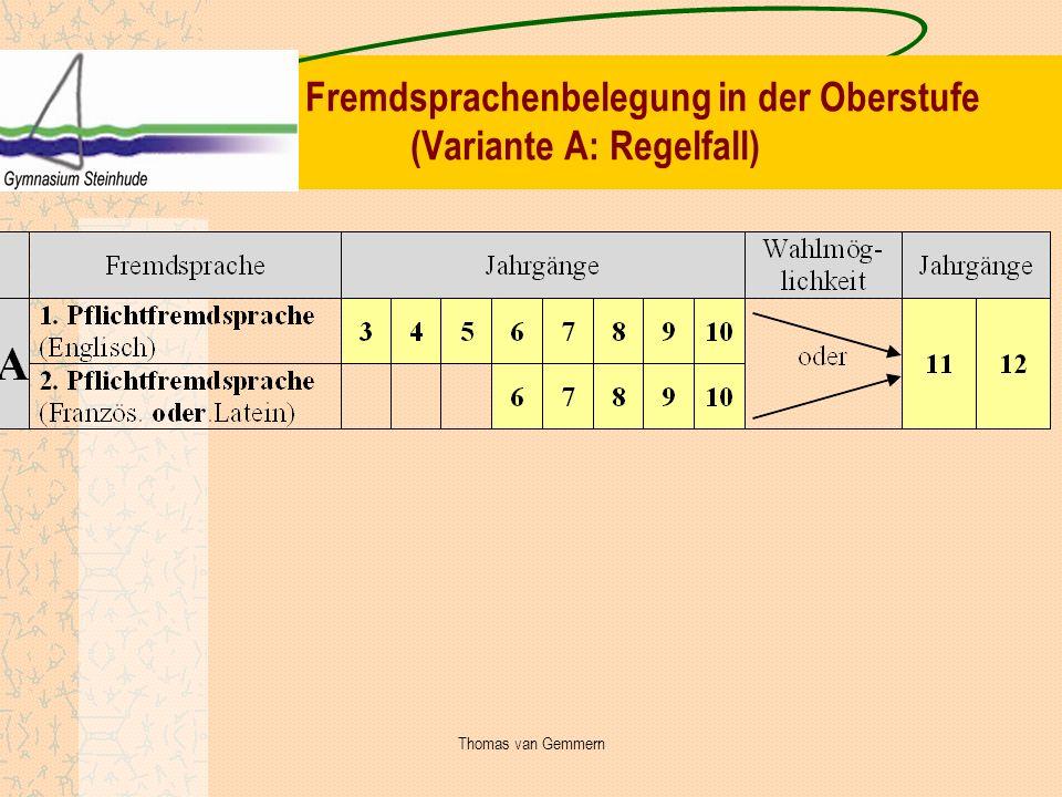 Fremdsprachenbelegung in der Oberstufe (Variante A: Regelfall) Thomas van Gemmern