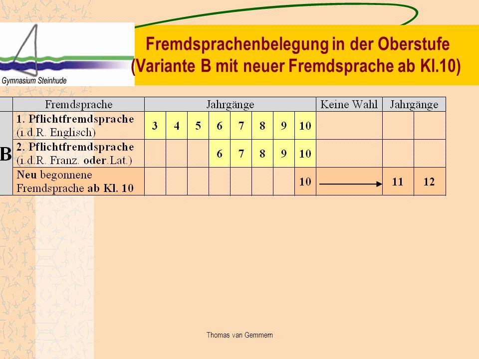 Fremdsprachenbelegung in der Oberstufe (Variante B mit neuer Fremdsprache ab Kl.10) Thomas van Gemmern