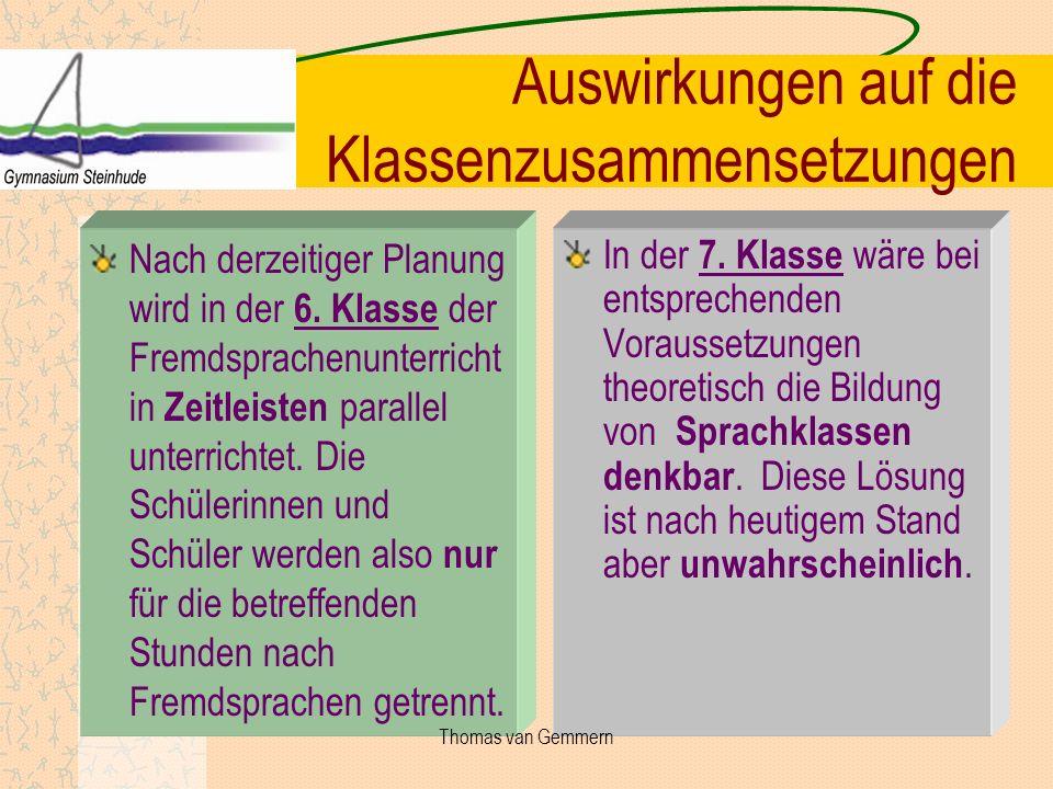 Wahlbogen Wahl der 2.