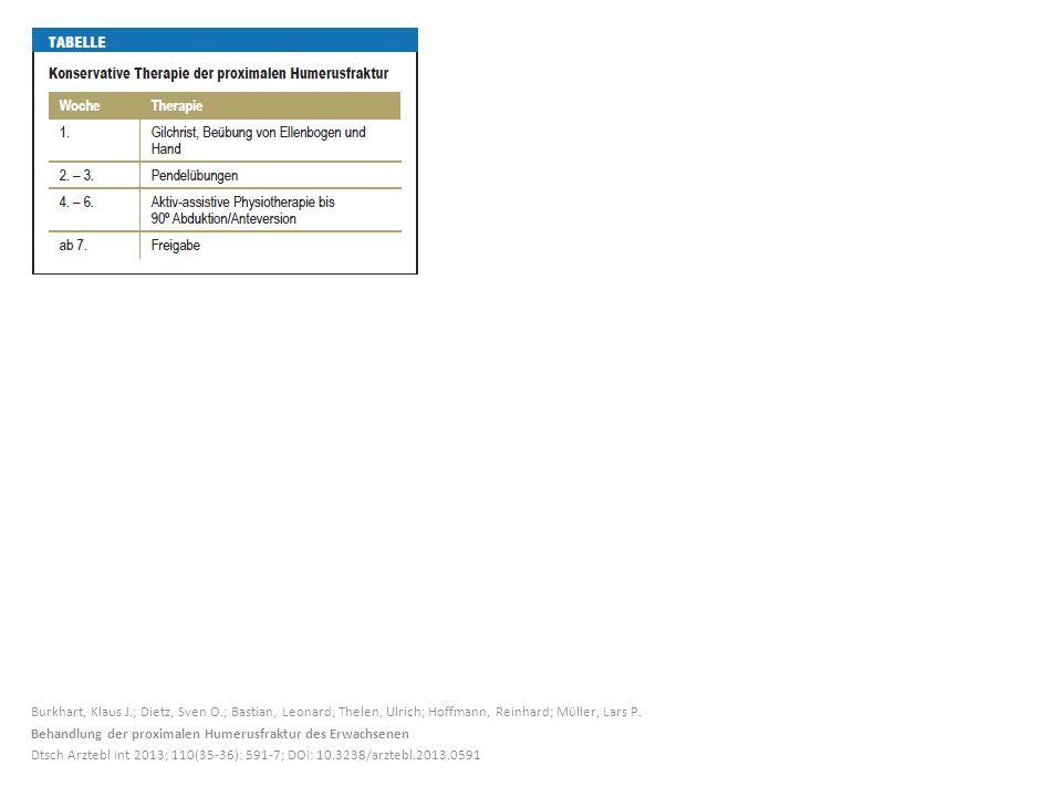Burkhart, Klaus J.; Dietz, Sven O.; Bastian, Leonard; Thelen, Ulrich; Hoffmann, Reinhard; Müller, Lars P. Behandlung der proximalen Humerusfraktur des