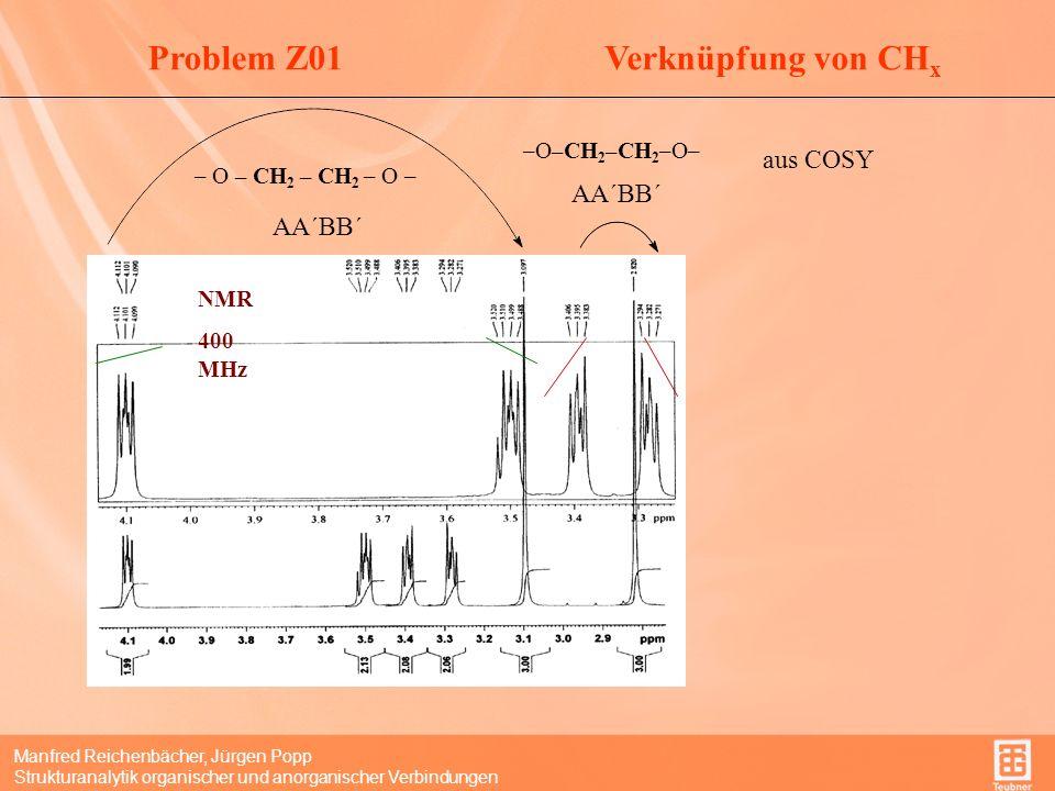 Manfred Reichenbächer, Jürgen Popp Strukturanalytik organischer und anorganischer Verbindungen Problem Z01Verknüpfung von CH x –O–CH 2 –CH 2 –O– AA´BB