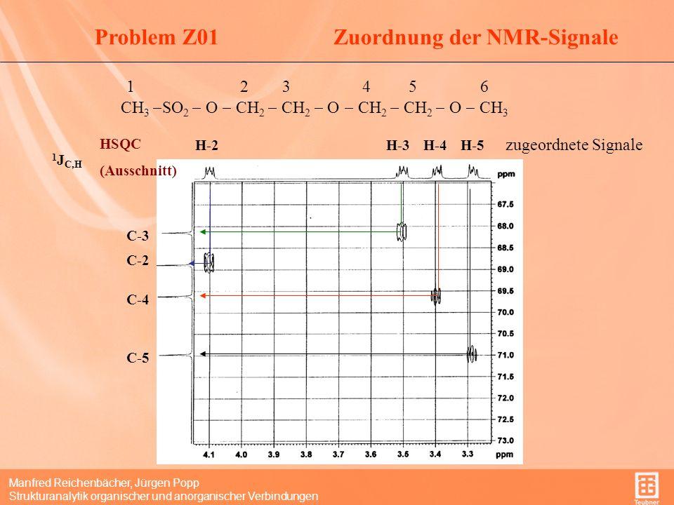 Manfred Reichenbächer, Jürgen Popp Strukturanalytik organischer und anorganischer Verbindungen Problem Z01Zusammenstellung der NMR-Signale CH 3 SO 2 O CH 2 CH 2 O CH 2 CH 2 O CH 3 1 2 3 4 5 6 1 H-NMR 2,82 4,1 3,50 3,40 3,28 3,10 13 C-NMR37,1 69,4 68,7 70,1 71,5 58,5 s AA´BB´ AA´BB´ s Der Strukturbeweis ist durch die Zuordnung aller NMR-Signale erbracht!