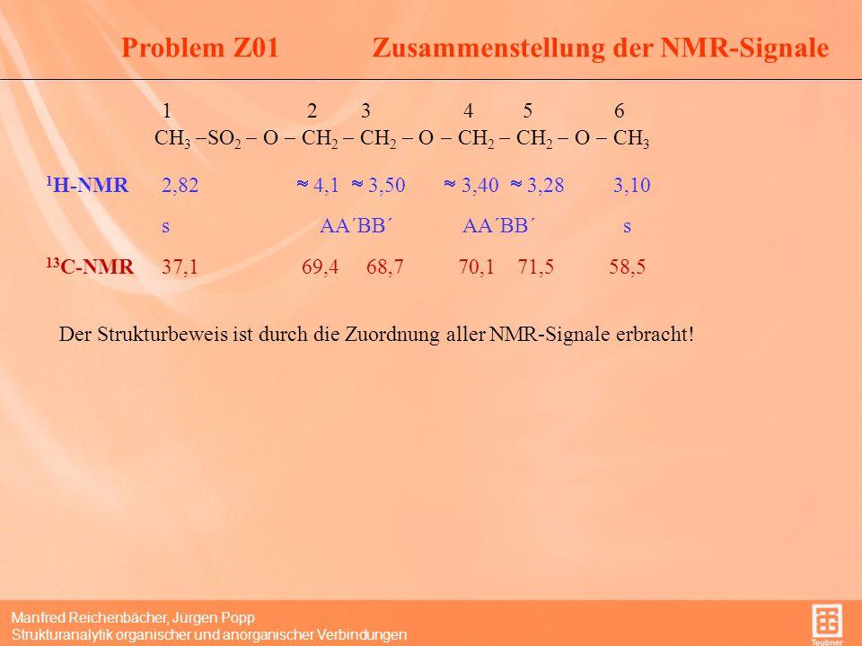 Manfred Reichenbächer, Jürgen Popp Strukturanalytik organischer und anorganischer Verbindungen - CH 3 OH (32) 166 (1 S) - CH 3 O (31) 167 (1 S) - C 2 H 5 O (31) 153 (1 S) 123 (1 S) M – CH 3 SO 3 H (96) 102 (S-freier Peak!) (102) - HCOH (30) - H 3 C-COH (44) 72 (S-freier Peak!)58 (C 3 H 6 O + ) Problem Z01Massenspektrometrische Fragmentierung Die massenspektrometrische Fragmentierung bestätigt die Struktur!
