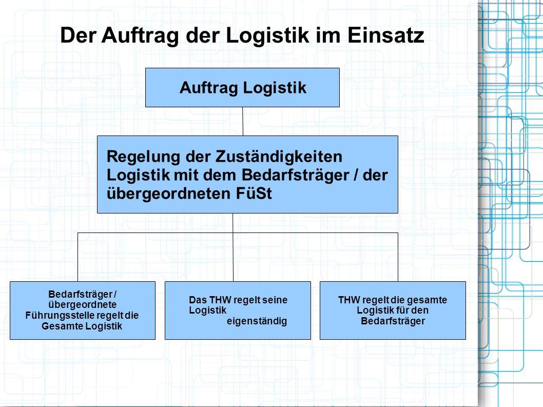 Der Auftrag der Logistik im Einsatz Auftrag Logistik Regelung der Zuständigkeiten Logistik mit dem Bedarfsträger / der übergeordneten FüSt Bedarfsträg