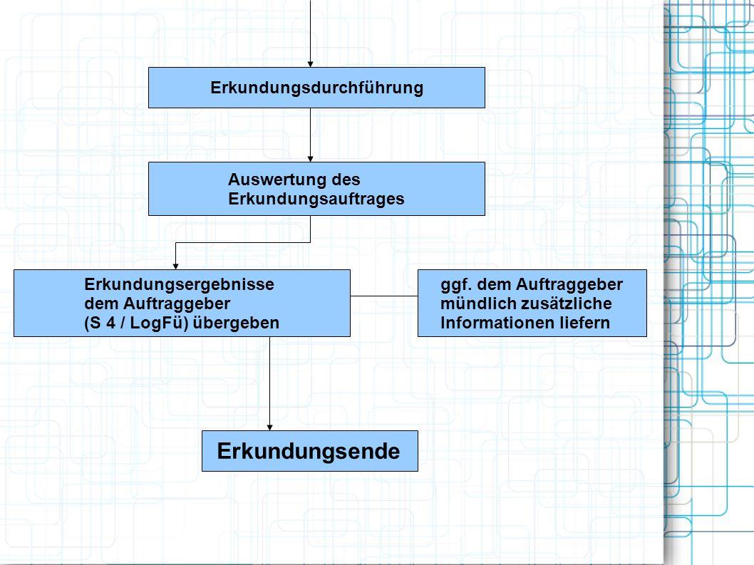 Erkundungsdurchführung Auswertung des Erkundungsauftrages Erkundungsergebnisse dem Auftraggeber (S 4 / LogFü) übergeben ggf. dem Auftraggeber mündlich