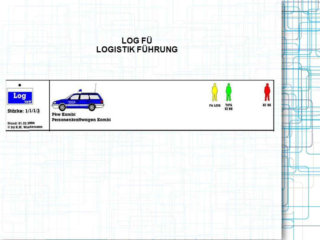Der Auftrag der Logistik im Einsatz Auftrag Logistik Regelung der Zuständigkeiten Logistik mit dem Bedarfsträger / der übergeordneten FüSt Bedarfsträger / übergeordnete Führungsstelle regelt die Gesamte Logistik Das THW regelt seine Logistik eigenständig THW regelt die gesamte Logistik für den Bedarfsträger