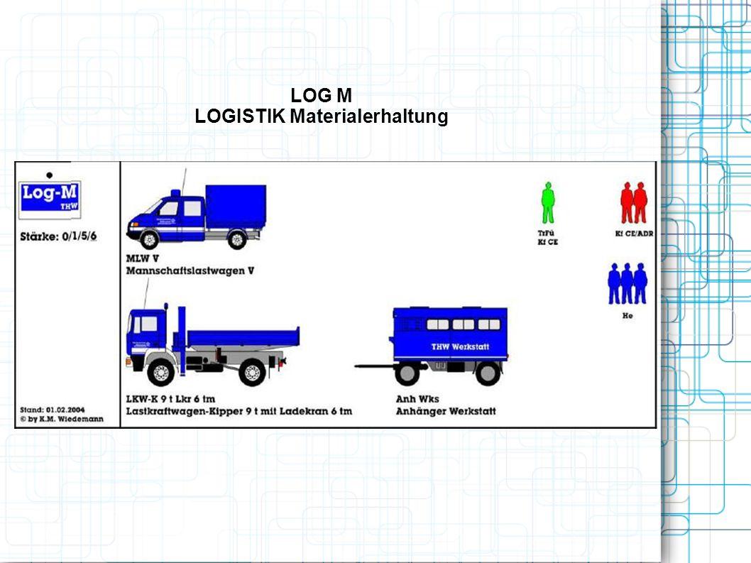 Für eine Planung muss die momentane Logistiklage beurteilt werden!!.