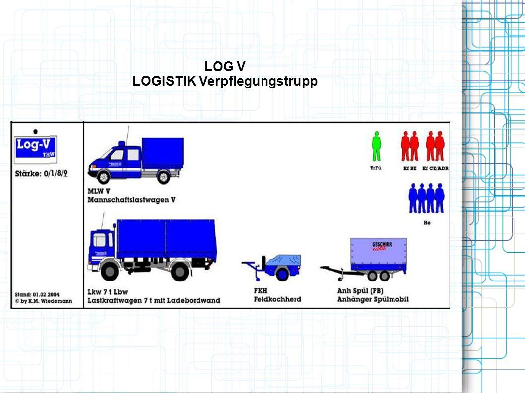 Das THW regelt seine Logistik eigenständig LOG FÜ WIRD AKTIV AUFTRAG FÜR DAS THW THW regelt die gesamte Logistik für den Bedarfsträger (THW-Führungsorganisation / Einsatzschwerpunkte bekannt) Vorbereitende Planung Detailplanung - Kostenregelung - Telekommunikationsmittel - Meldewesen - Unterstützungspersonal - Transportkomponente Befehlsgebung LOG M oder LOG FÜ selbst Befehl Erkundungsbefehl LOG M oder LOG FÜ selbst Erkundung durchführen für Logistikstützpunkt(e) - Aufbauplatz für VpfTr - Aufbauplatz für MatErhTr - Aufbauplatz für VGTr Markterkundung