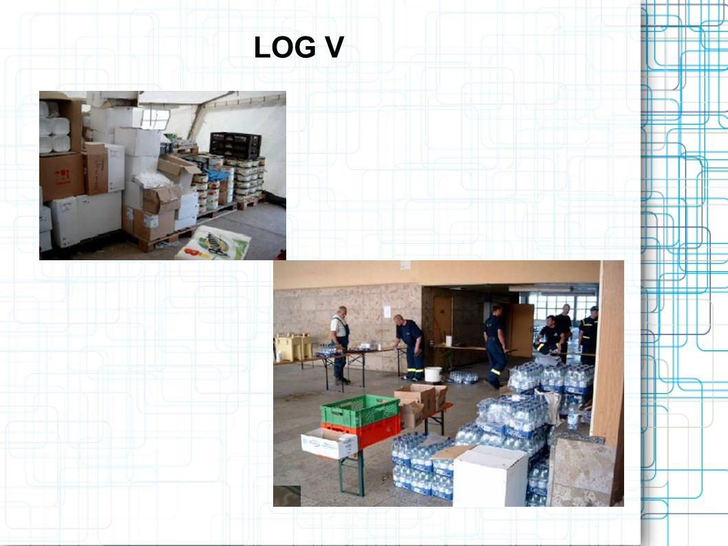 Regelung der Verpflegung Möglichst Gebäude (Halle mit Ver- und Entsorgungsmöglichkeiten), Kühlcontainer für die Lagerung von Lebensmitteln, Zelte, Tische, Bänke für Verpflegungsausgabe und -einnahme, Anforderung von Verpflegungsmeldungen der Einheiten / Einrichtungen zu bestimmten Meldezeiten (Frühstück, Mittag, Abend, Nachtverpflegung), Weitermeldung an die VpfTr, Verteilung der Verpflegung (Zubringungs oder Abholungsprinzip), Getränkemobil (an heißen Tagen, gekühlte Getränke), Nachweisung führen, Tägliche Meldung an den S 4 / LogFü.