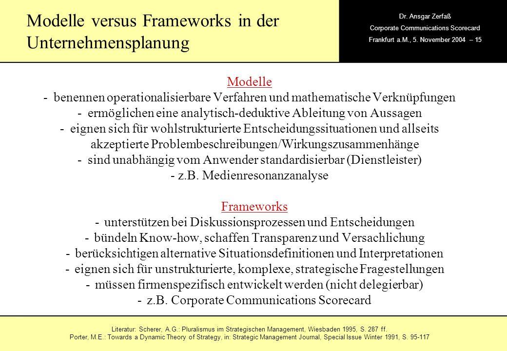 , Dr. Ansgar Zerfaß Corporate Communications Scorecard Frankfurt a.M., 5. November 2004 – 15 Modelle versus Frameworks in der Unternehmensplanung Mode
