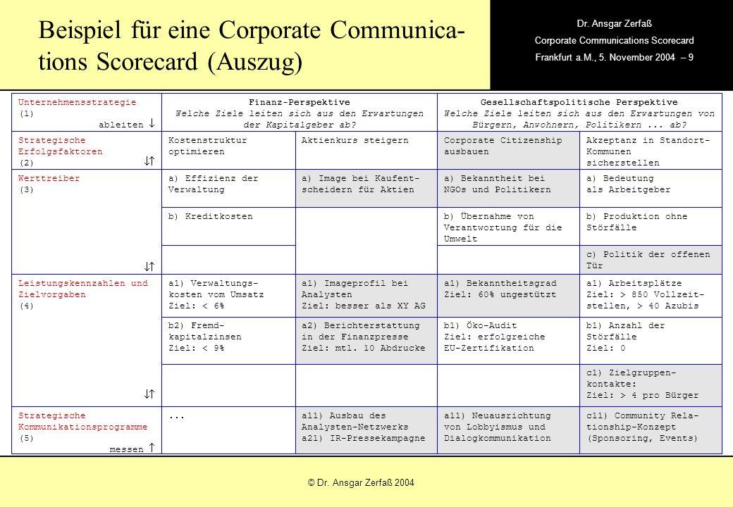 , Dr. Ansgar Zerfaß Corporate Communications Scorecard Frankfurt a.M., 5. November 2004 – 9 Beispiel für eine Corporate Communica- tions Scorecard (Au