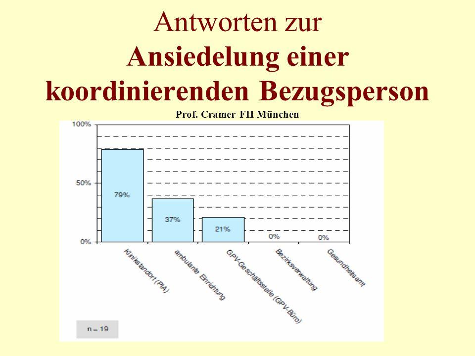Antworten zur Ansiedelung einer koordinierenden Bezugsperson Prof. Cramer FH München