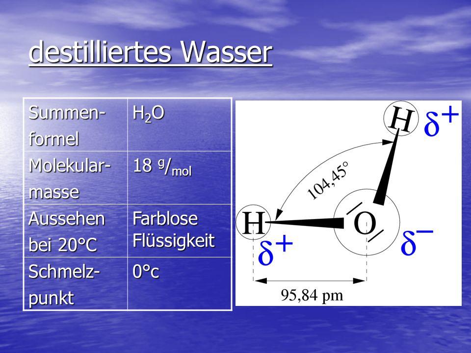 destilliertes Wasser Summen-formel H2OH2OH2OH2O Molekular-masse 18 g / mol Aussehen bei 20°C Farblose Flüssigkeit Schmelz-punkt0°c