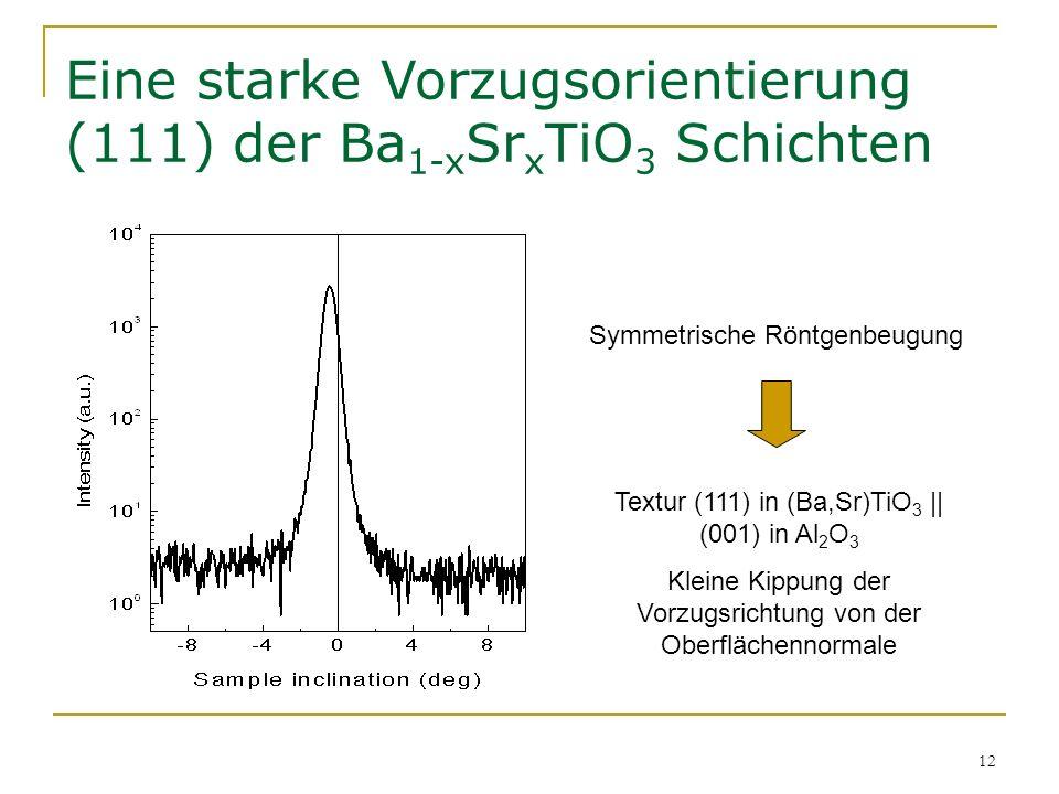12 Eine starke Vorzugsorientierung (111) der Ba 1-x Sr x TiO 3 Schichten Symmetrische Röntgenbeugung Textur (111) in (Ba,Sr)TiO 3 || (001) in Al 2 O 3