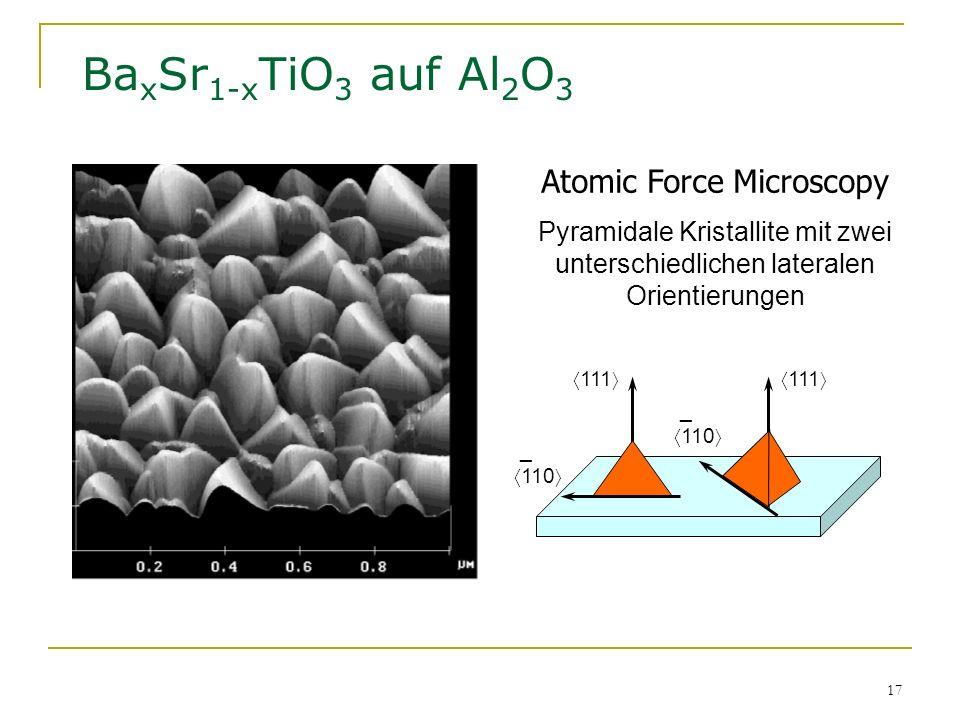 17 Ba x Sr 1-x TiO 3 auf Al 2 O 3 Atomic Force Microscopy Pyramidale Kristallite mit zwei unterschiedlichen lateralen Orientierungen 111 _ 110 _ 110