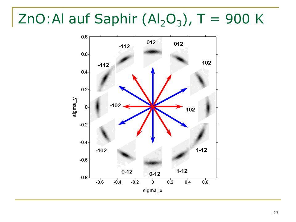 23 ZnO:Al auf Saphir (Al 2 O 3 ), T = 900 K