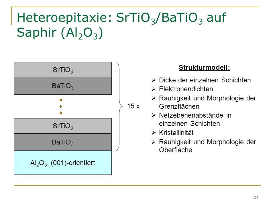 26 Heteroepitaxie: SrTiO 3 /BaTiO 3 auf Saphir (Al 2 O 3 ) Al 2 O 3, (001)-orientiert BaTiO 3 SrTiO 3 BaTiO 3 SrTiO 3 15 x Strukturmodell: Dicke der e