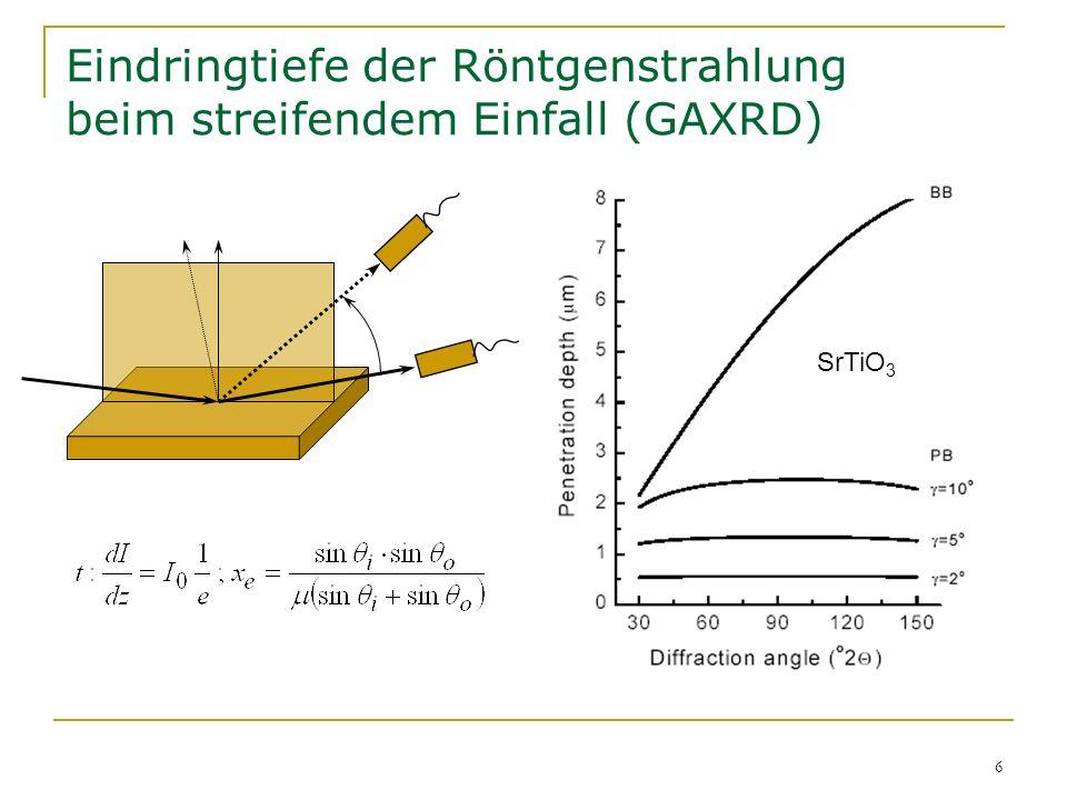27 Röntgenreflexion im Kleinwinkelbereich XRR Kante der Totalreflexion Elektronendichte der Oberflächenschicht Abnahme der Intensität Rauhigkeit der Probenoberfläche Kiessig-Oszillationen Dicke der gesamten Multilagenschicht (Limit bei ca.