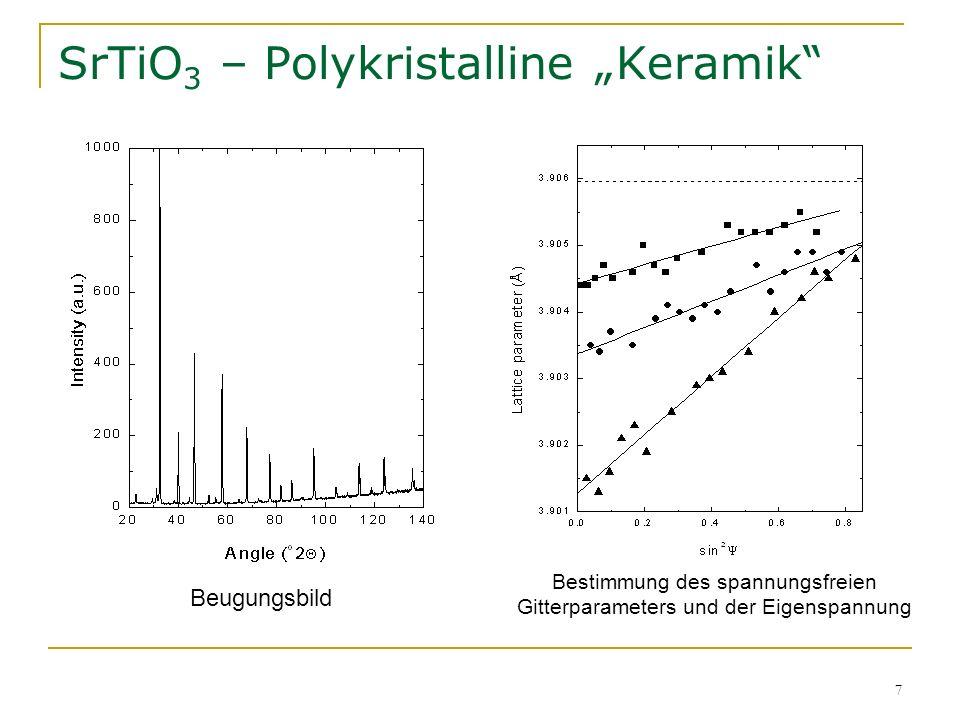 8 SrTiO 3 – Polykristalline Keramik Bei der Oberfläche nimmt der eigenspannungsfreie Gitterparameter ab Unterstöchiometrie im Sauerstoffgehalt nimmt die Druckspannung zu Konsequenz der Abnahme des Gitterparameters und der Wechselwirkung zwischen benachbarten Kristalliten SrTiO 3 : kubisch, Pm3m, a = 3.9059 Å SrTiO 2.6 : tetragonal, P4/mmm, a = 3.917 Å, c = 3.889 Å; Mittelwert a = 3.903 Å