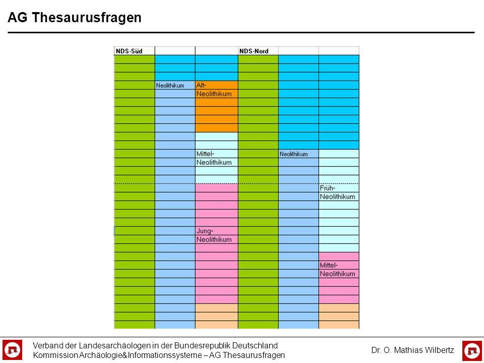 Verband der Landesarchäologen in der Bundesrepublik Deutschland Kommission Archäologie&Informationssysteme – AG Thesaurusfragen Dr. O. Mathias Wilbert
