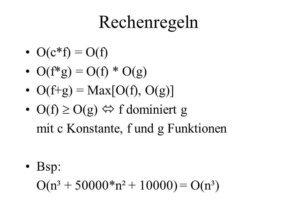 Rechenregeln O(c*f) = O(f) O(f*g) = O(f) * O(g) O(f+g) = Max[O(f), O(g)] O(f) O(g) f dominiert g mit c Konstante, f und g Funktionen Bsp: O(n³ + 50000