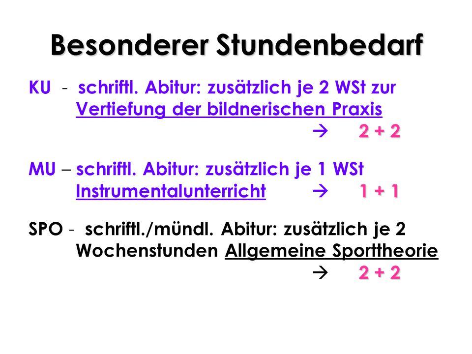 Besonderer Stundenbedarf KU - schriftl. Abitur: zusätzlich je 2 WSt zur Vertiefung der bildnerischen Praxis 2 + 2 MU – schriftl. Abitur: zusätzlich je