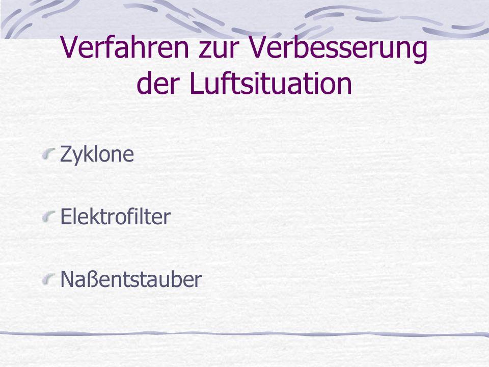 Verfahren zur Verbesserung der Luftsituation Zyklone Elektrofilter Naßentstauber
