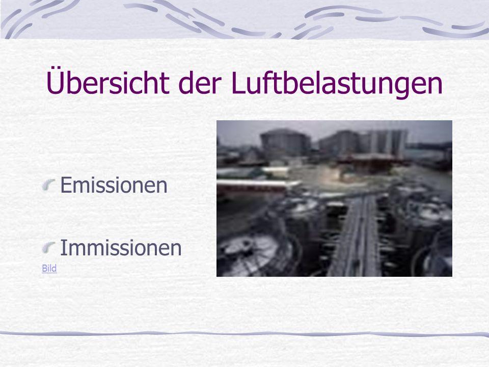 Messung der Luftverschmutzung Luftbestandteile: StickstoffN78,08% SauerstoffO20,75% ArgonAr 0,93% KohlenstoffdioxidCO 2 0,03% Luftverunreinigungen werden in der ganzen Bundesrepublik Deutschland durch Luftmessnetze erfasst, die die Emissionen laufend überwachen.