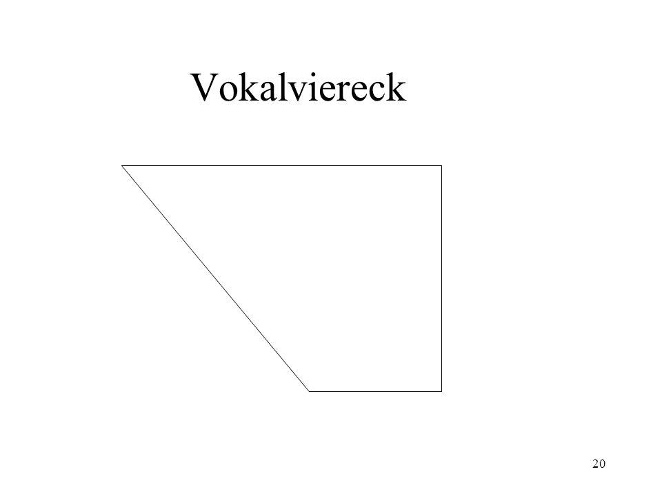 20 Vokalviereck