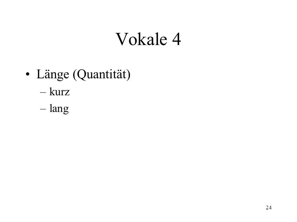 24 Vokale 4 Länge (Quantität) –kurz –lang