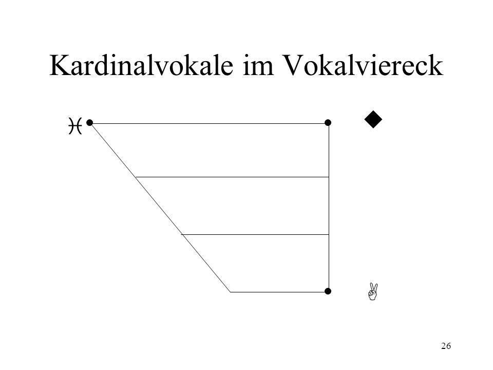 26 Kardinalvokale im Vokalviereck i A u
