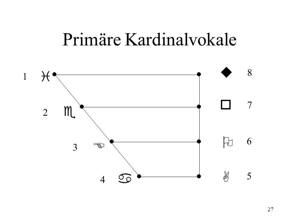 27 Primäre Kardinalvokale i a A O o u e E 1 2 3 4 5 6 7 8