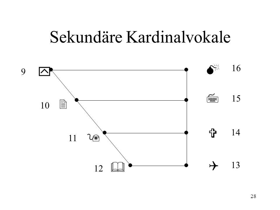 28 Sekundäre Kardinalvokale y & Q V 7 2 9 9 10 11 12 13 14 15 16 M