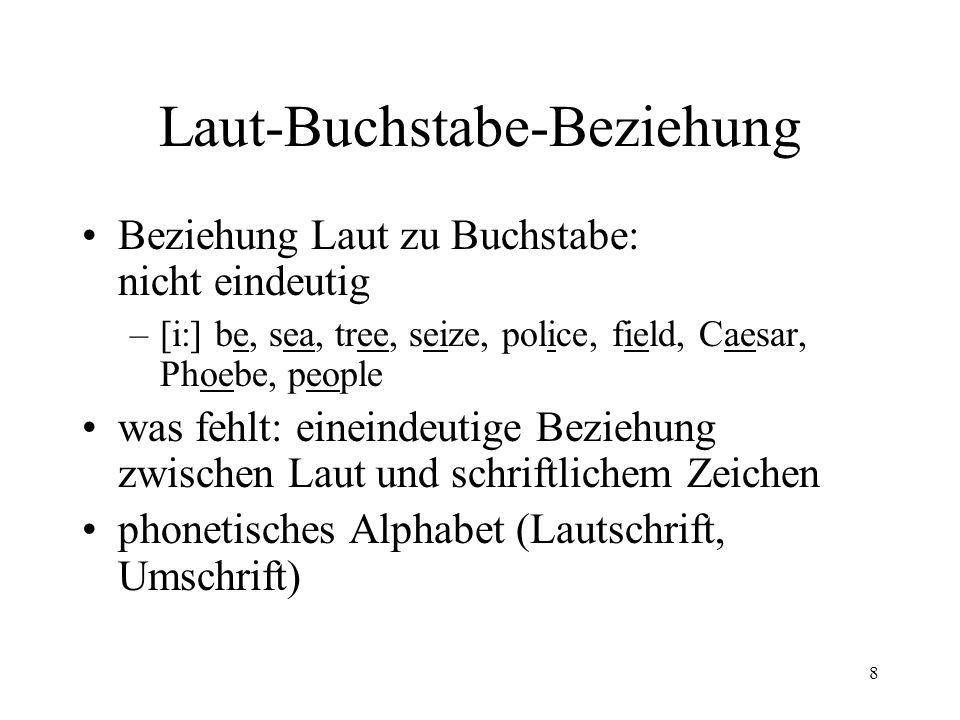 8 Laut-Buchstabe-Beziehung Beziehung Laut zu Buchstabe: nicht eindeutig –[i:] be, sea, tree, seize, police, field, Caesar, Phoebe, people was fehlt: e